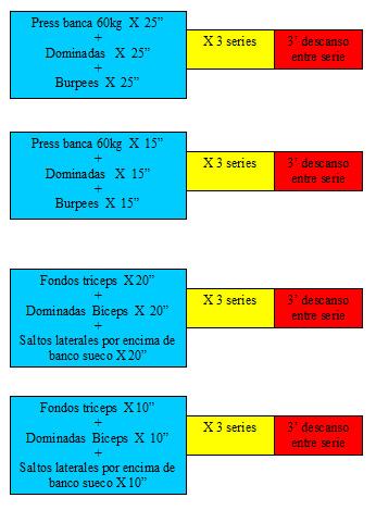 Entreno semana 19 enero 2013